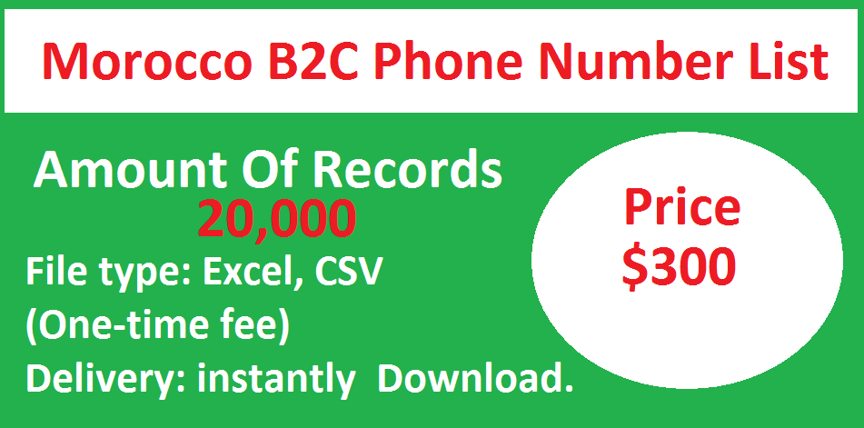 Morocco B2C Phone Number List