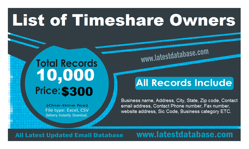 List-of-Timeshare-Owners